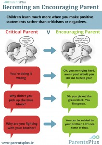Becoming an encouraging parent