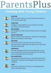 Reading With Young Children Poster (1)